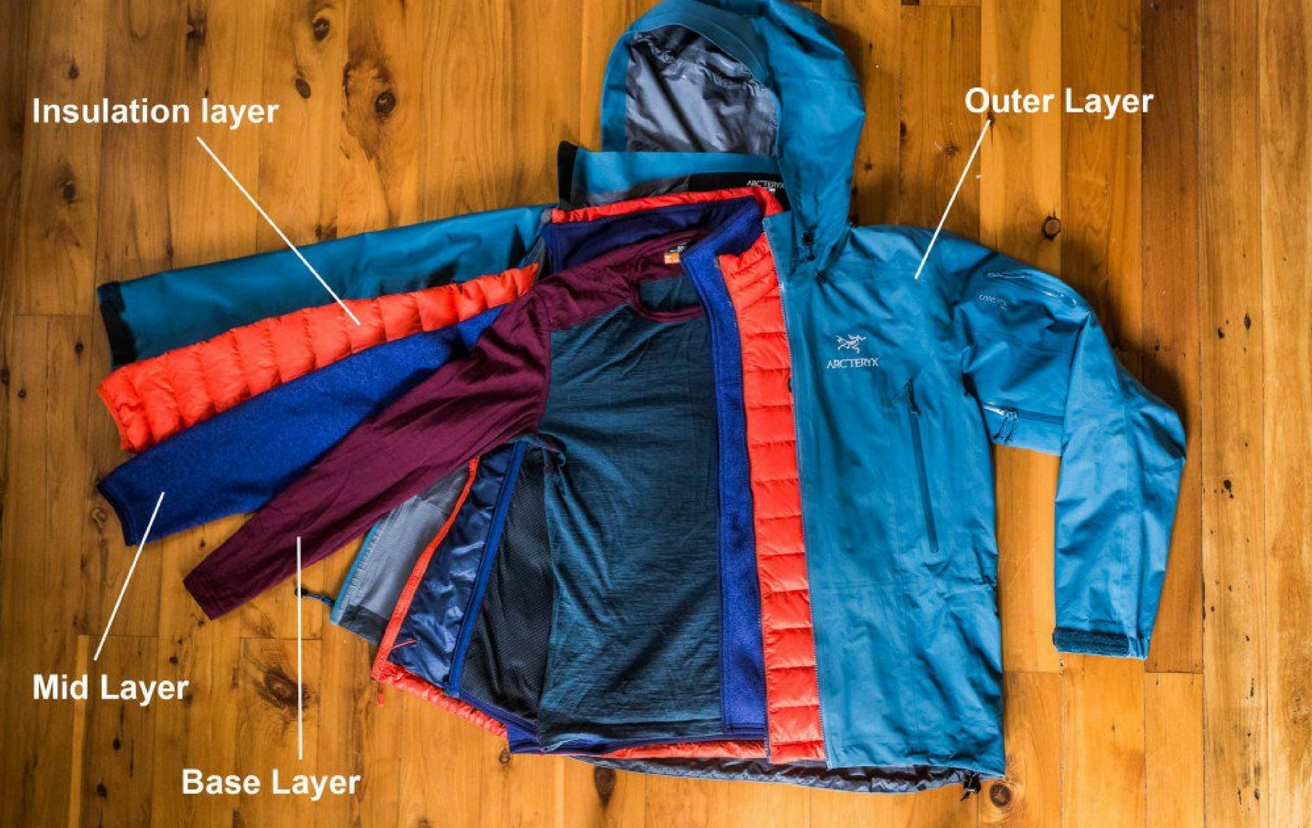 Layering Ultralight Clothing for Pilgrimage Backpacking